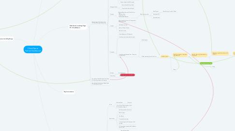 Mind Map: CloudOps.ai Partner Dashboard