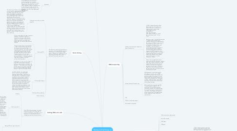 Mind Map: Biological techniques
