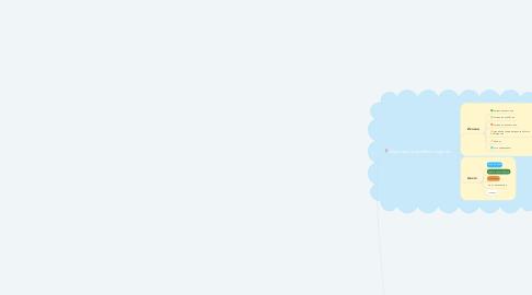 Mind Map: Сайт http://zapiskdoktoru.ru