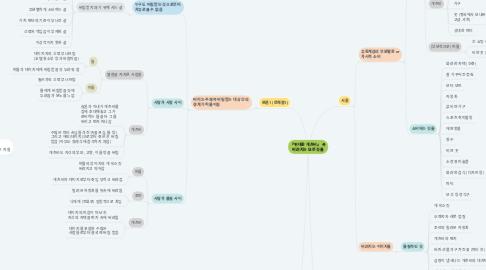 Mind Map: 『위대한 개츠비』 속 버려지는 모든 것들