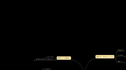 Mind Map: 無料セミナーから始めよう