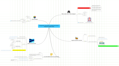Mind Map: Enseignement :Informatique et traitement des donnés  Enseignant : Frédéric Cadiou