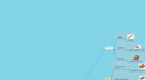 Mind Map: CRECIMIENTO EDUCATIVO