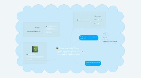 Mind Map: Навчальний  блог - дистанційний засіб активного навчання