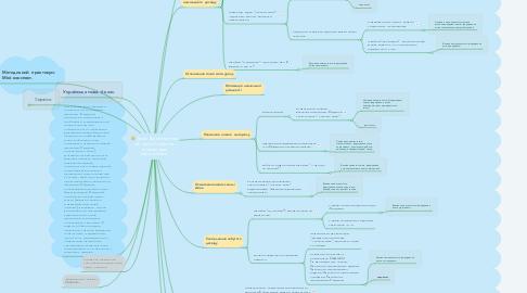 """Mind Map: Тема.  Відмінювання іменників ІV відміни на просторах """"Асканії-Нової"""""""