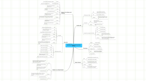 Mind Map: Stuff Not Everyone Knows about Nathan