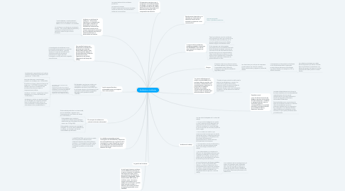 Mind Map: Accidentes e incidentes