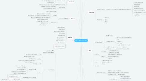 Mind Map: ロングランウェビナー