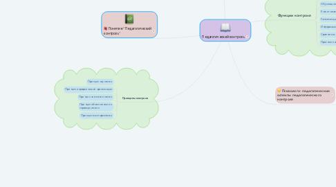 Mind Map: Педагогический контроль