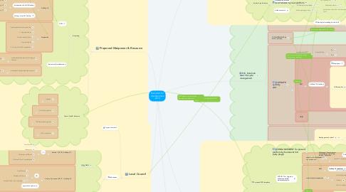 Mind Map: Brainstorm for smartborehole 2018