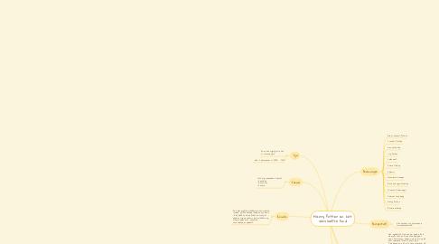 Mind Map: Harry Potter en het vervloekte kind