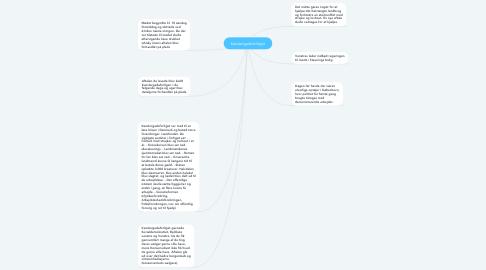 Mind Map: Kanslergadeforliget