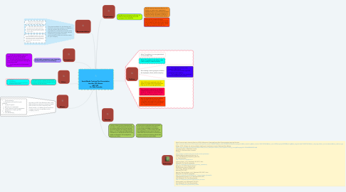 Mind Map: Social Media Training Plan Presentation   Jennifer (Gin) Brown   AET/570    Dr. Gale Cossette