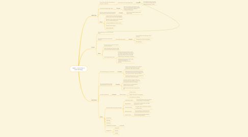 Mind Map: Agile – more than a methodology