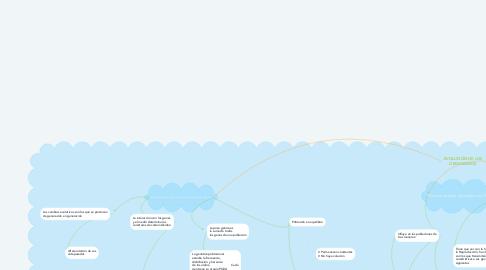 Mind Map: EVOLUCIÓN DE LOS ORGANISMOS