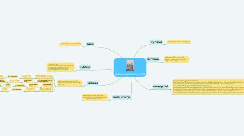Mind Map: สมเด็จพระเทพศิรินทร์ทราบรมราชินี