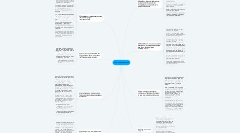 Mind Map: Les compétences