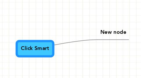 Mind Map: Click Smart