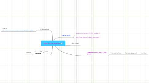 Mind Map: Plan For Xtrenormal