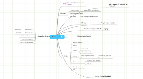 Mind Map: Death penalty
