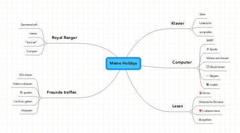 Mind Map: Meine Hobbys