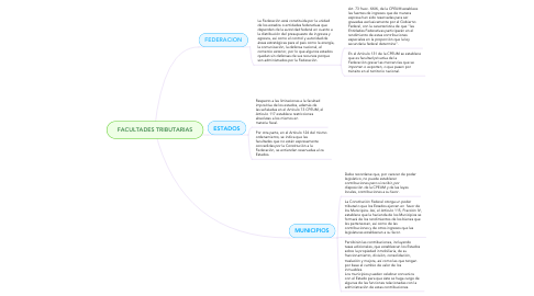 Mind Map: FACULTADES TRIBUTARIAS