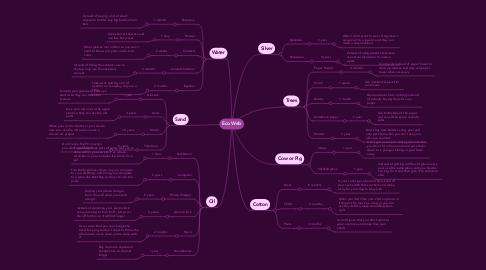 Mind Map: Eco Web