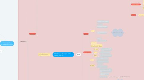 Mind Map: Educação Por Competências- Aula 04