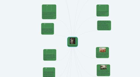 Mind Map: Nabukodonosor II