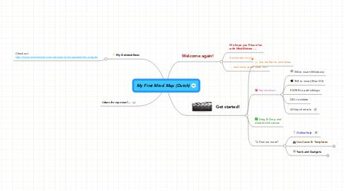 Mind Map: My First Mind Map (Dutch)