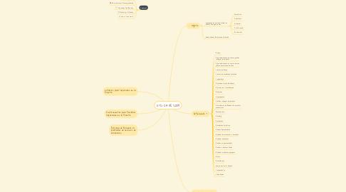 Mind Map: GTC-24 DE 2009