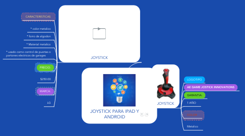 Mind Map: JOYSTICK PARA IPAD Y ANDROID