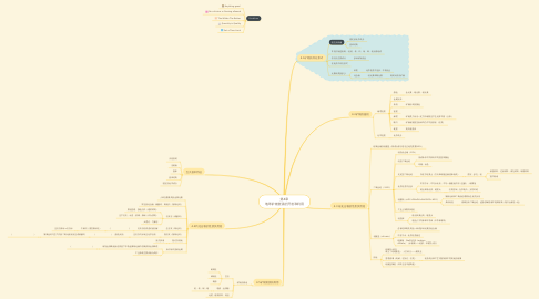 Mind Map: 第4章 地球矿物资源的开发和利用