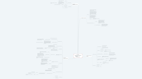 "Mind Map: ""Las aulas.   El papel de la inteligencia repartida"".                    David Perkins"