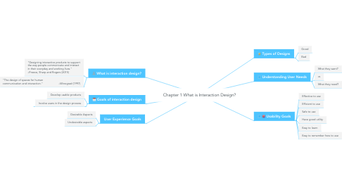 Mind Map: Chapter 1 What is Interaction Design?