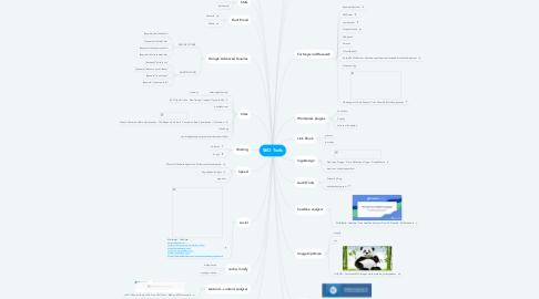 Mind Map: SEO Tools