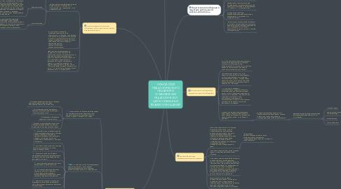 Mind Map: ТЕХНОЛОГИЯ ПЕДАГОГИЧЕСКОГО ОБЩЕНИЯ И УСТАНОВЛЕНИЯ ПЕДАГОГИЧЕСКИ ЦЕЛЕСООБРАЗНЫХ ВЗАИМООТНОШЕНИЙ