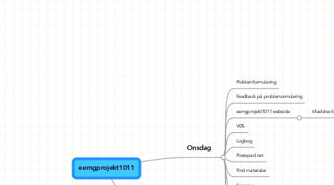 Mind Map: eemgprojekt1011