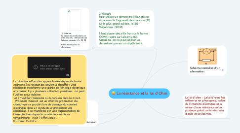 Mind Map: La résistance et la loi d'Ohm