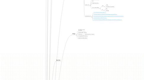 Mind Map: eCollaboration Tools (Aufgabendetails sind auf Moodle)