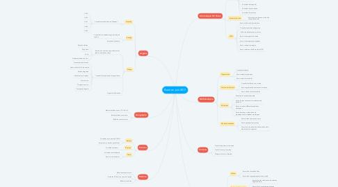Mind Map: Examen Juin 2017