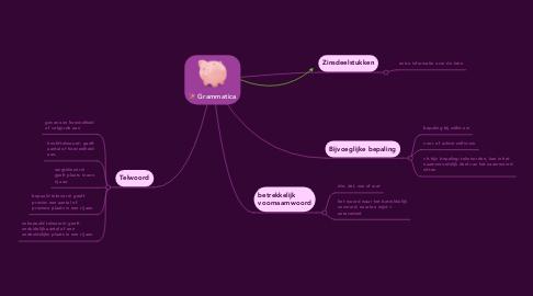 Mind Map: Grammatica