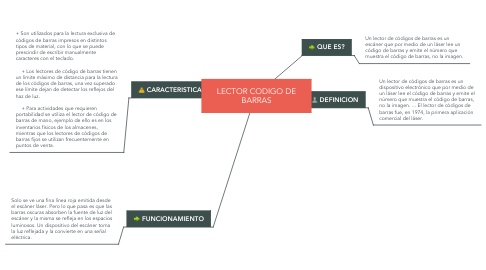 Mind Map: LECTOR CODIGO DE BARRAS