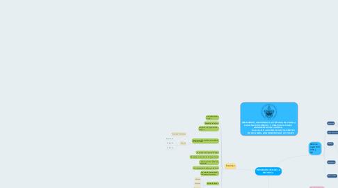 Mind Map: REHABILITACIÓN DE LA RETÓRICA