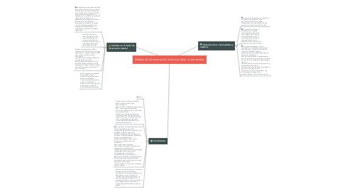 Mind Map: Medios de Comunicación: América Latina a contramano