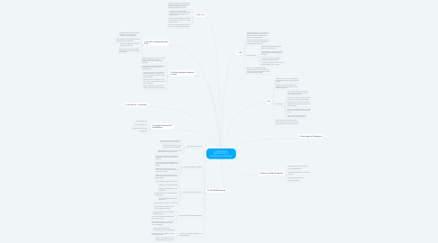 Mind Map: CONTINUOUS MONITORING & CONTINUOUS AUDITING
