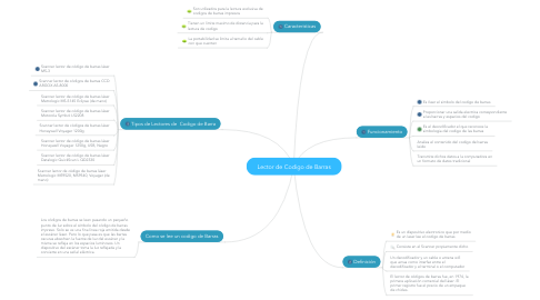 Mind Map: Lector de Codigo de Barras