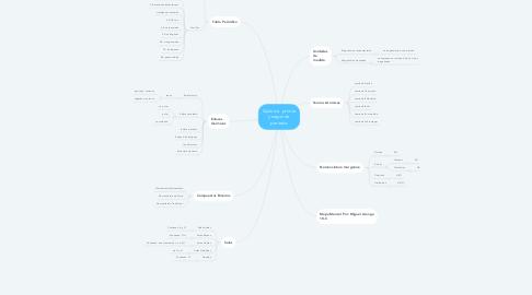 Mind Map: Química  primer y segundo período