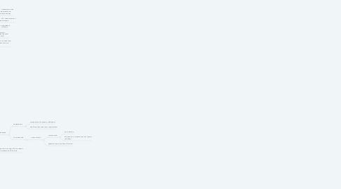 Mind Map: методы и методические приемы обучения основам безопасности жизнедеятельности учащихся школ