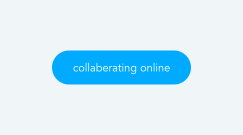 Mind Map: collaberating online